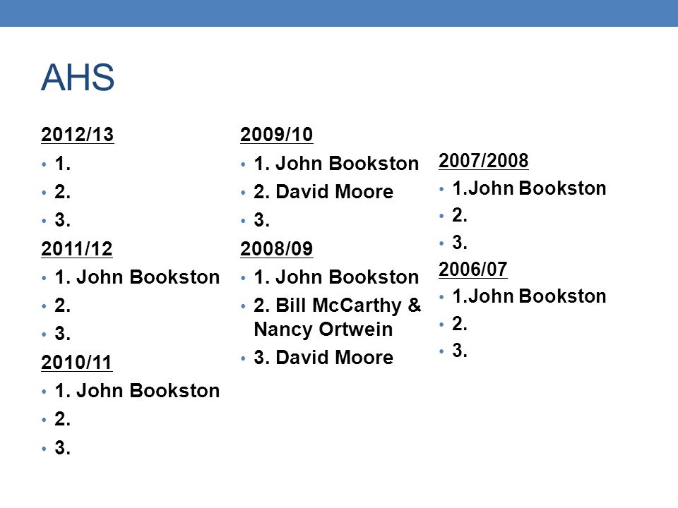 AHS 2012/13 1. 2. 3. 2011/12 1. John Bookston 2. 3. 2010/11 1. John Bookston 2. 3. 2009/10 1. John Bookston 2. David Moore 3. 2008/09 1. John Bookston