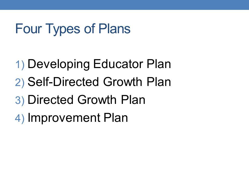 Four Types of Plans 1) Developing Educator Plan 2) Self-Directed Growth Plan 3) Directed Growth Plan 4) Improvement Plan