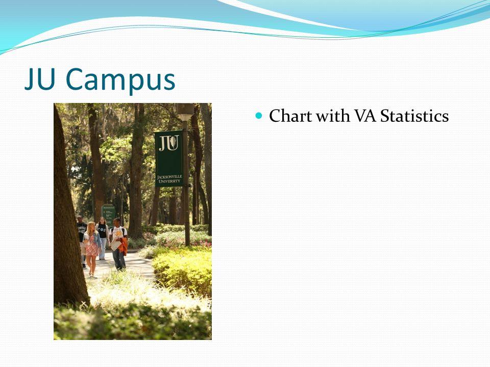 JU Campus Chart with VA Statistics