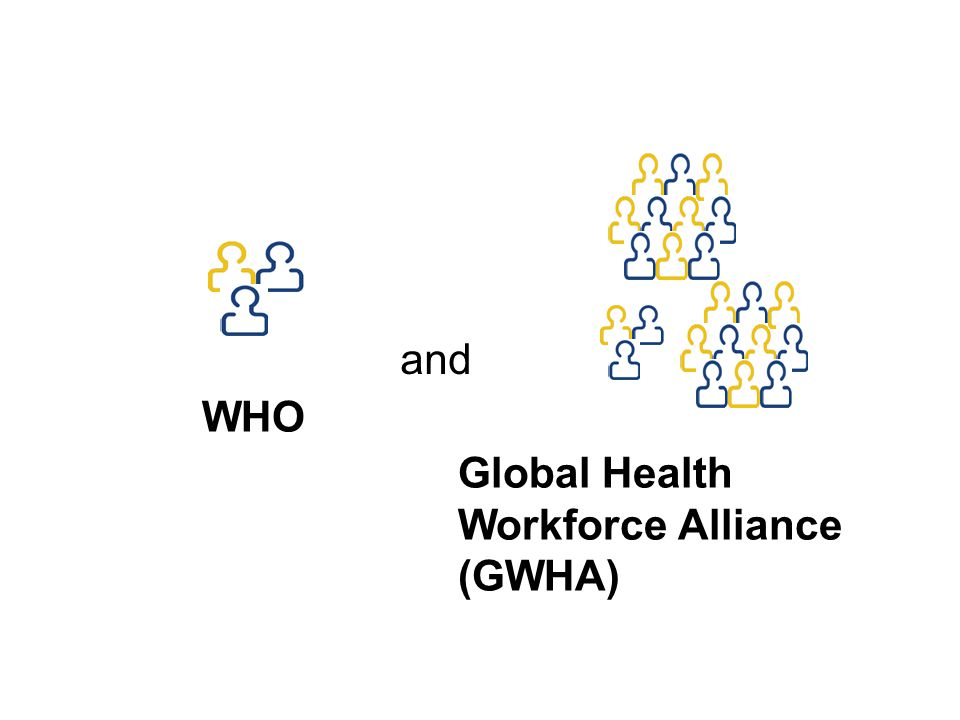WHO Global Health Workforce Alliance (GWHA) and