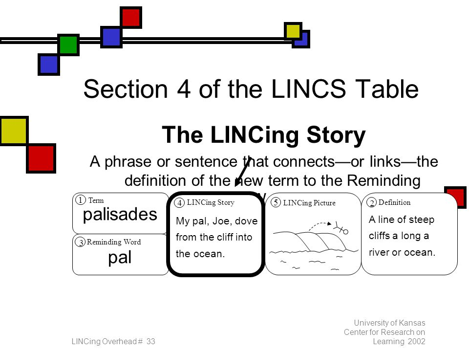 University of Kansas Center for Research on Learning 2002LINCing Overhead # 33 Section 4 of the LINCS Table The LINCing Story A phrase or sentence tha