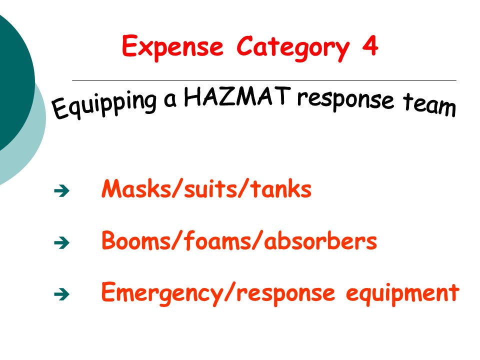 Expense Category 4 è Masks/suits/tanks è Booms/foams/absorbers è Emergency/response equipment