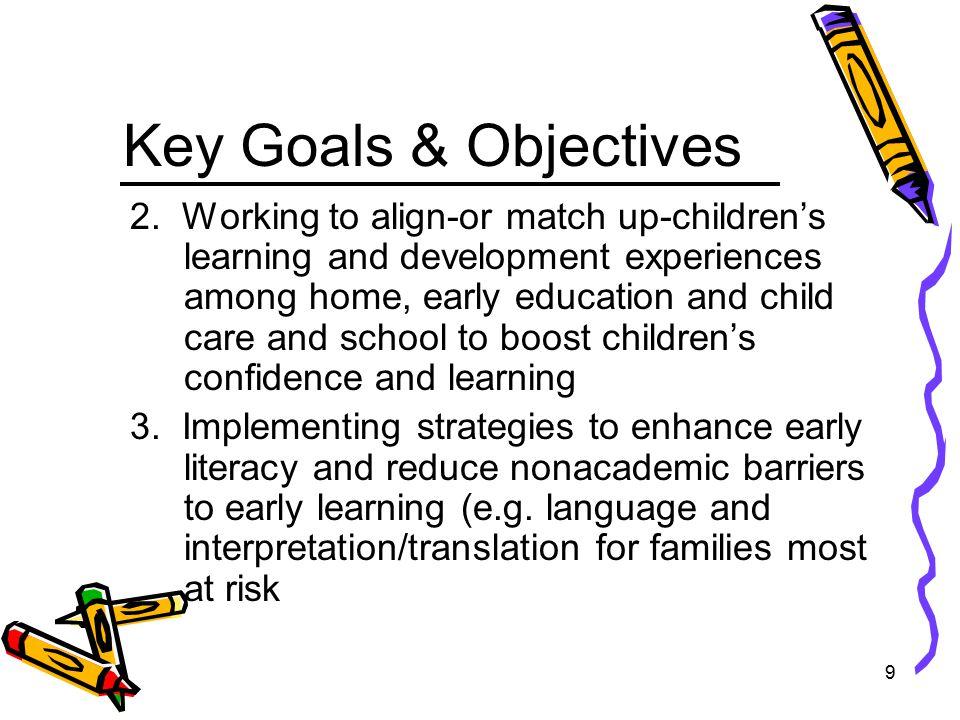 INTERACTIVE ACTIVITIES Infants Activities Activity: Where is the Sound.