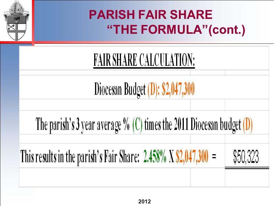 2012 PARISH FAIR SHARE THE FORMULA (cont.)