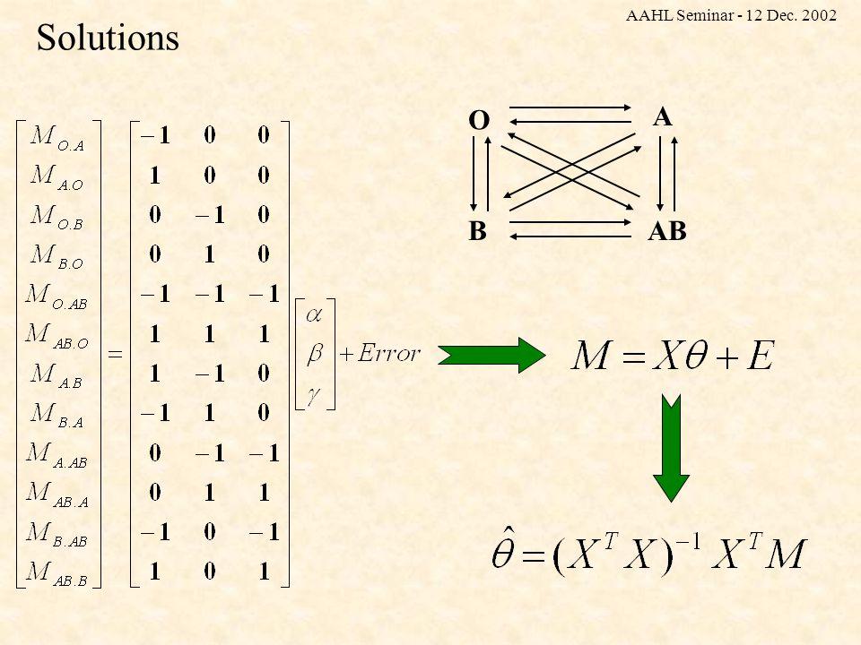 Solutions O B A AB AAHL Seminar - 12 Dec. 2002