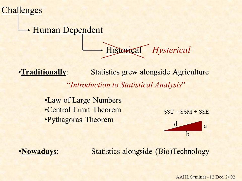 Human Dependent Challenges Excitement (source of) Eg.