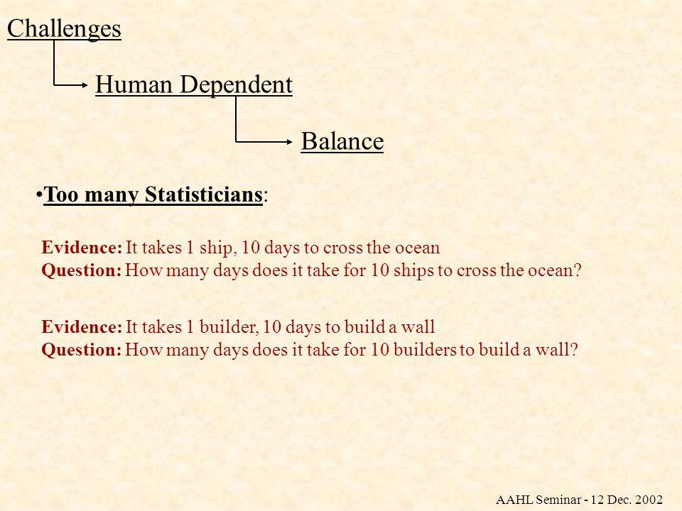 Solutions 3 Equations > 35,000 Equations ! AAHL Seminar - 12 Dec. 2002