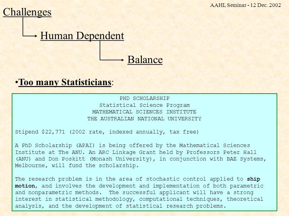 Human Dependent Challenges Balance Too many Biochemists: Treated.
