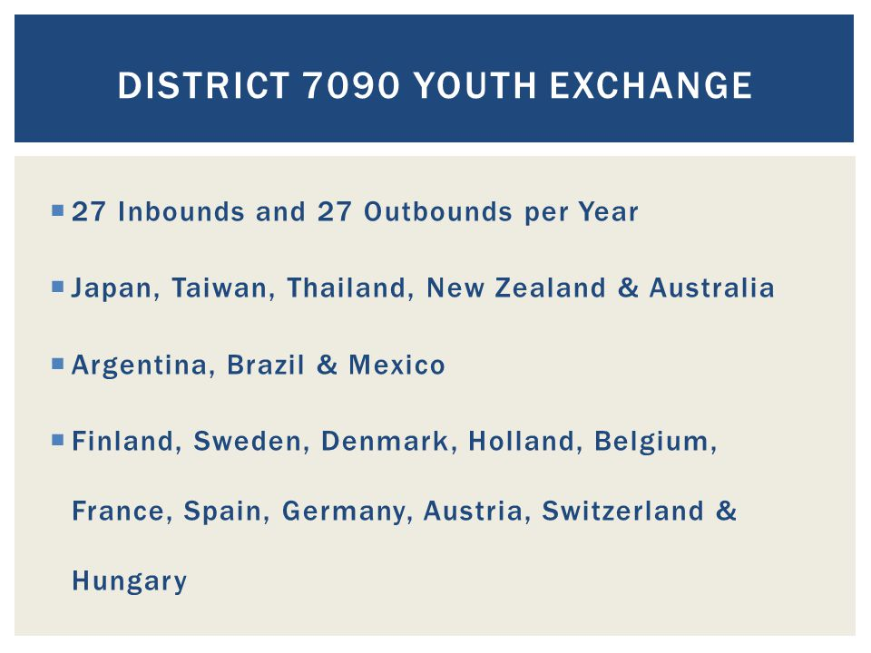  27 Inbounds and 27 Outbounds per Year  Japan, Taiwan, Thailand, New Zealand & Australia  Argentina, Brazil & Mexico  Finland, Sweden, Denmark, Holland, Belgium, France, Spain, Germany, Austria, Switzerland & Hungary DISTRICT 7090 YOUTH EXCHANGE