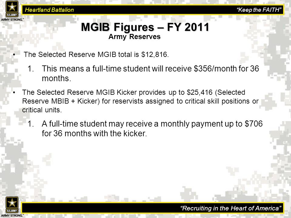 Recruiting in the Heart of America Heartland Battalion Keep the FAITH MGIB Figures – FY 2011 Army Reserves The Selected Reserve MGIB total is $12,816.