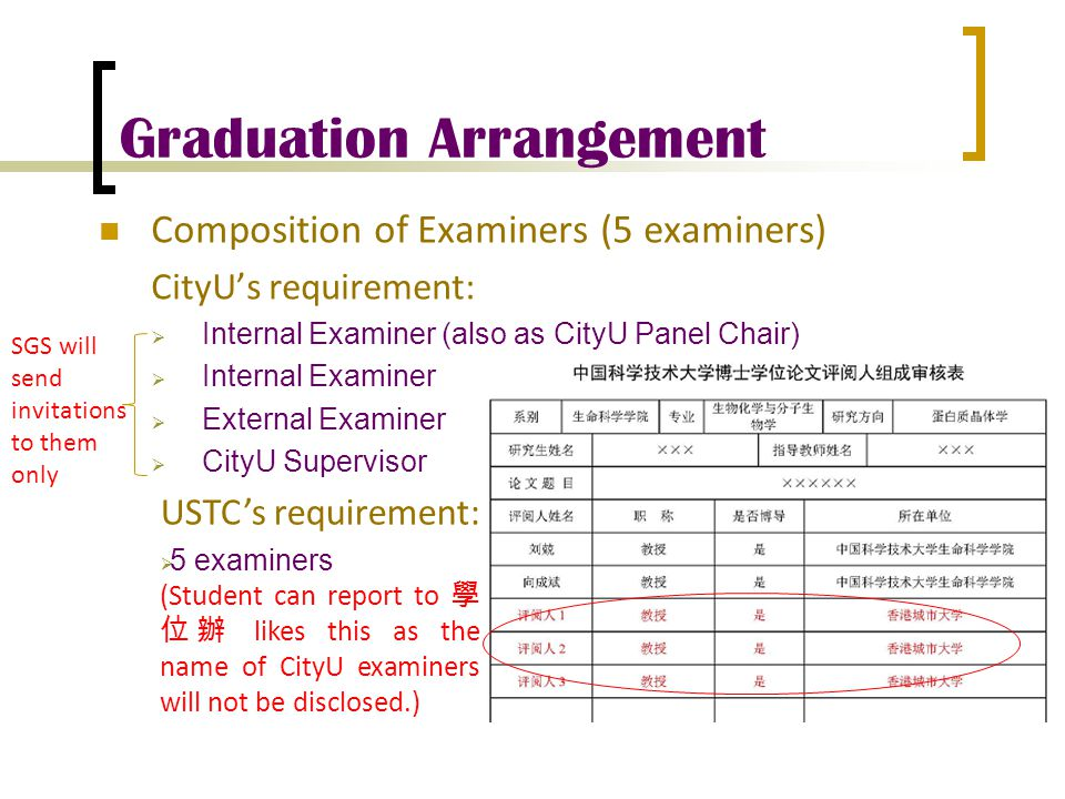SGS will send invitations to them only Graduation Arrangement Composition of Examiners (5 examiners) CityU's requirement:  Internal Examiner (also as CityU Panel Chair)  Internal Examiner  External Examiner  CityU Supervisor USTC's requirement:  5 examiners (Student can report to 學 位辦 likes this as the name of CityU examiners will not be disclosed.)