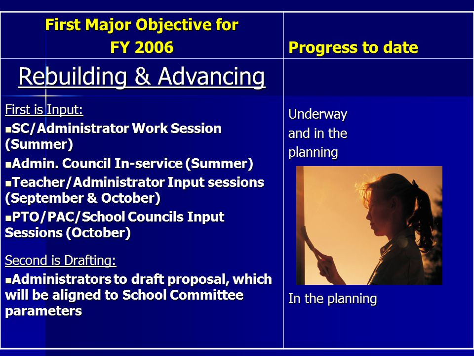 First Major Objective for FY 2006 Progress to date Rebuilding & Advancing First is Input: SC/Administrator Work Session (Summer) SC/Administrator Work Session (Summer) Admin.