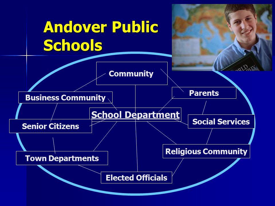 Andover Public Schools Parents School Department Community Senior Citizens Business Community Town Departments Social Services Religious Community Elected Officials