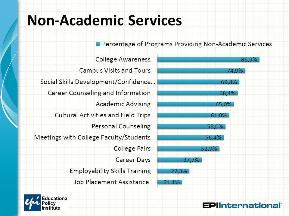 Non-Academic Services