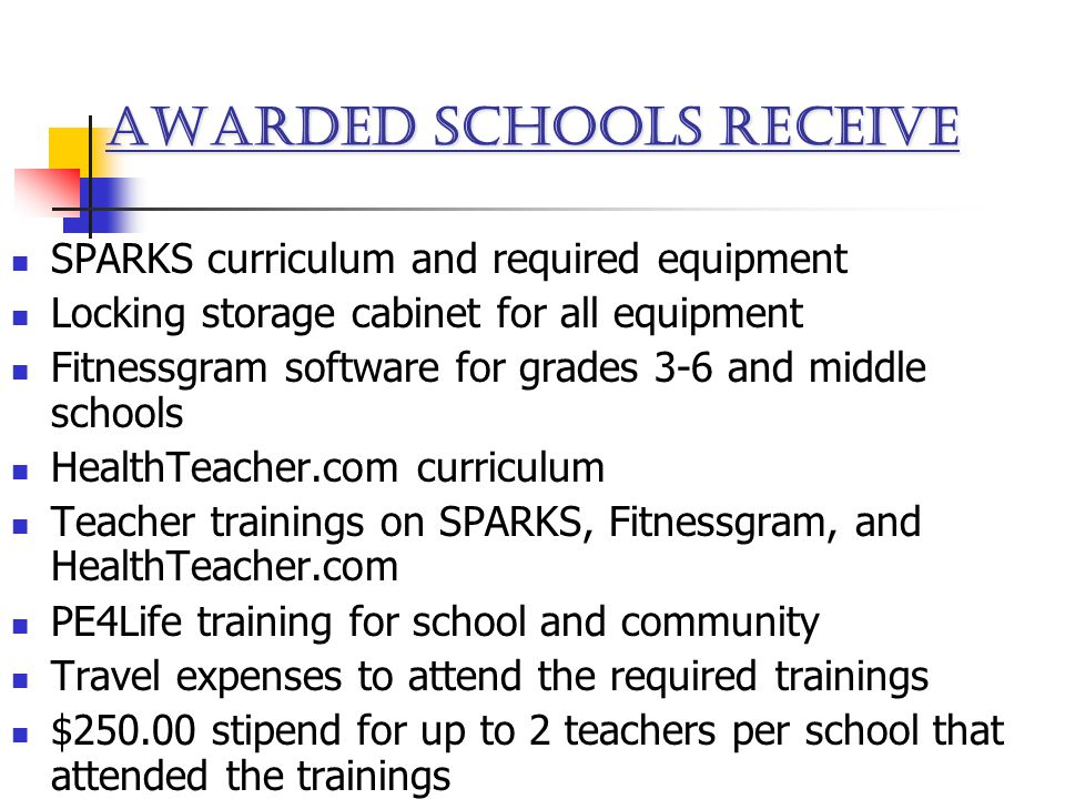 AWARDED SCHOOLS RECEIVE SPARKS curriculum and required equipment Locking storage cabinet for all equipment Fitnessgram software for grades 3-6 and middle schools HealthTeacher.com curriculum Teacher trainings on SPARKS, Fitnessgram, and HealthTeacher.com PE4Life training for school and community Travel expenses to attend the required trainings $250.00 stipend for up to 2 teachers per school that attended the trainings