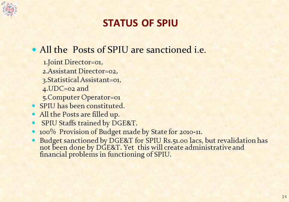 14 STATUS OF SPIU All the Posts of SPIU are sanctioned i.e.