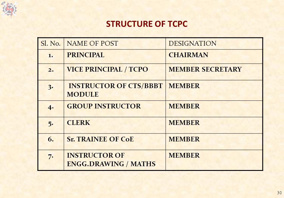 30 STRUCTURE OF TCPC Sl.