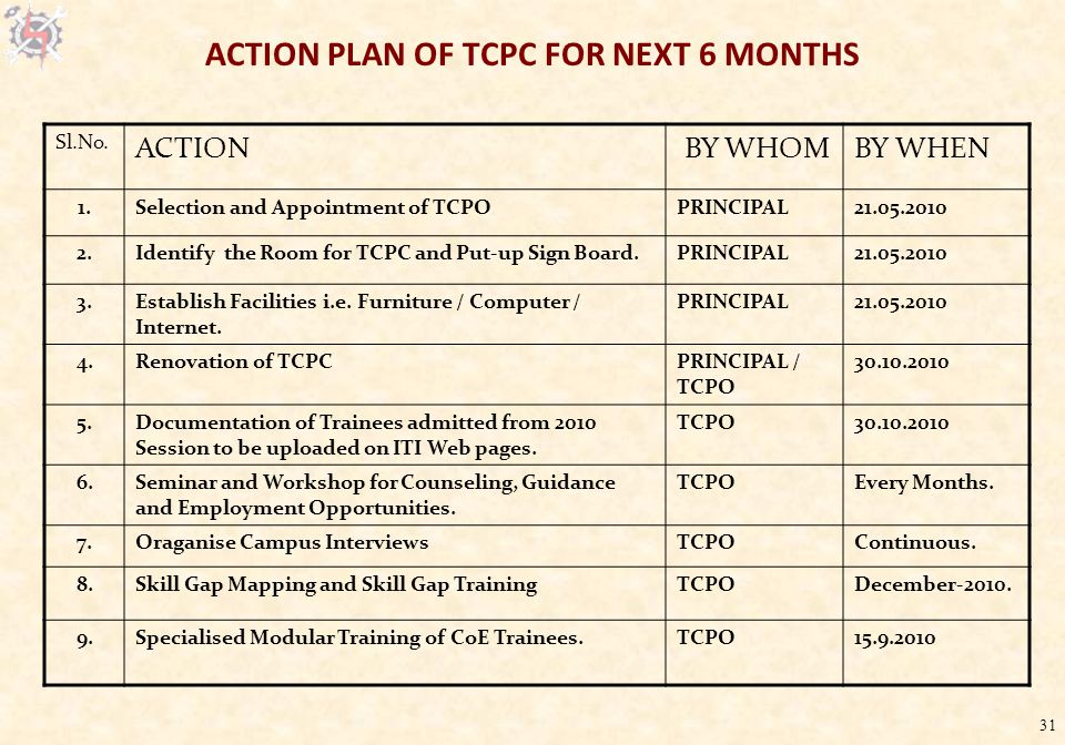 31 ACTION PLAN OF TCPC FOR NEXT 6 MONTHS Sl.No.