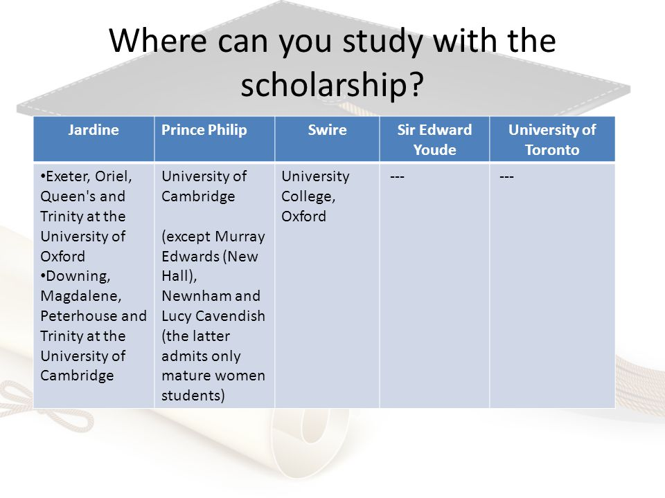 Where can you study with the scholarship.