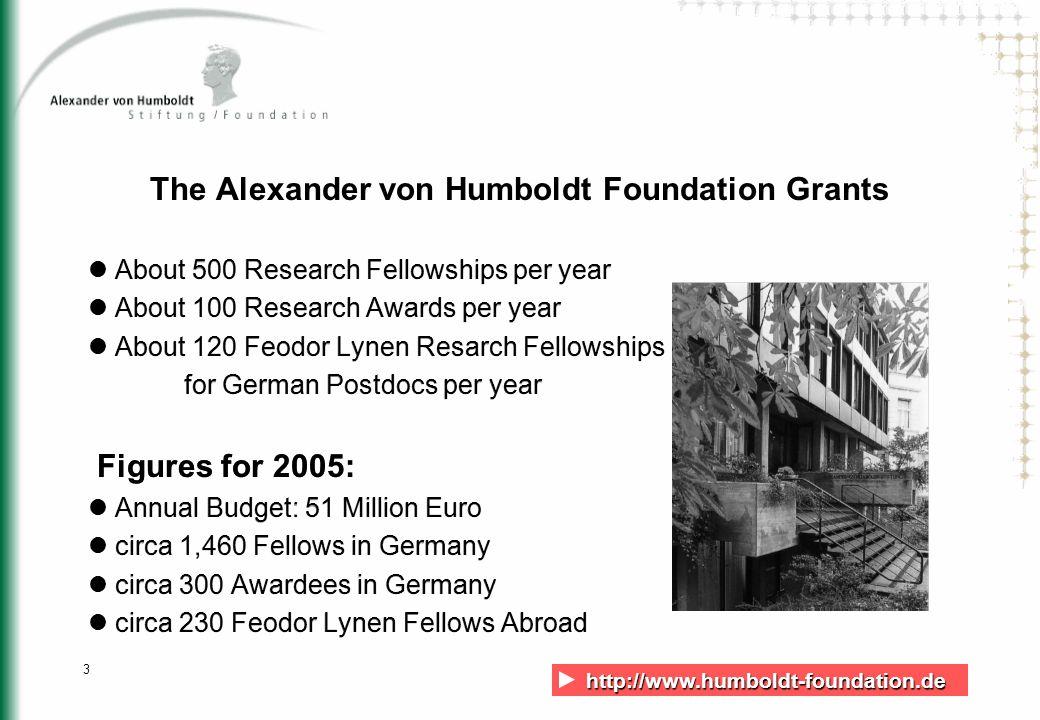 http://www.humboldt-foundation.de http://www.humboldt-foundation.de 14 Successful U.S.