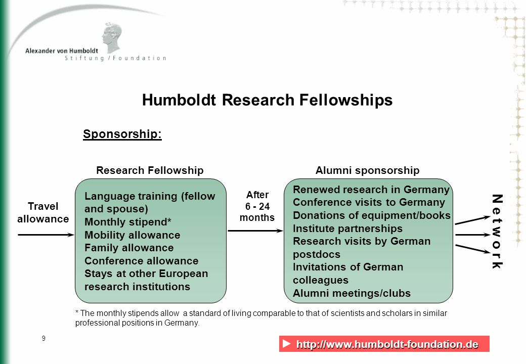 http://www.humboldt-foundation.de http://www.humboldt-foundation.de 10 Humboldt Research Awards Internationally recognized scientists and scholars Tribute to the academic accomplishments of a lifetime No age limit Nomination by German scientists and scholars