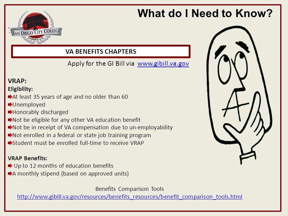 VA BENEFITS CHAPTERS What do I Need to Know.