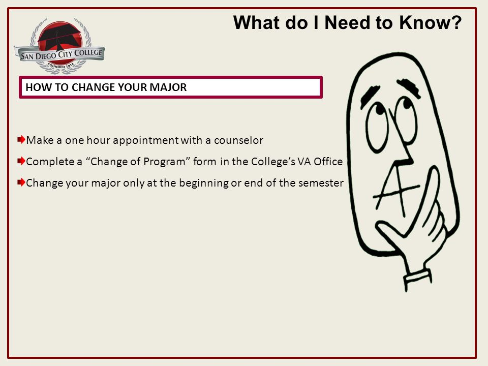 HOW TO CHANGE YOUR MAJOR What do I Need to Know.