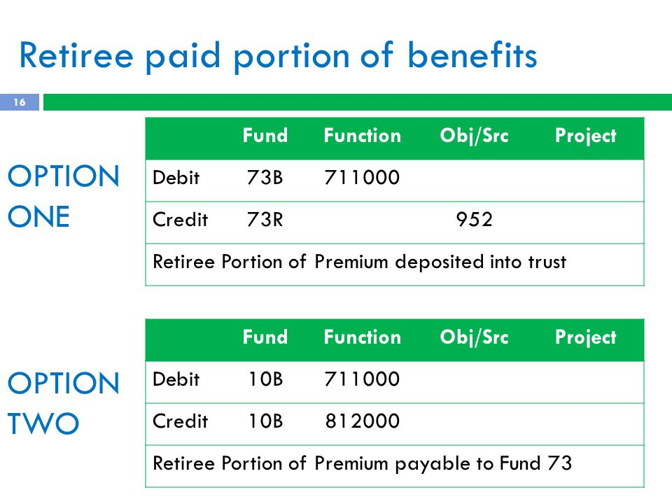 16 FundFunctionObj/SrcProject Debit10B711000 Credit10B812000 Retiree Portion of Premium payable to Fund 73 FundFunctionObj/SrcProject Debit73B711000 Credit73R952 Retiree Portion of Premium deposited into trust OPTION ONE OPTION TWO
