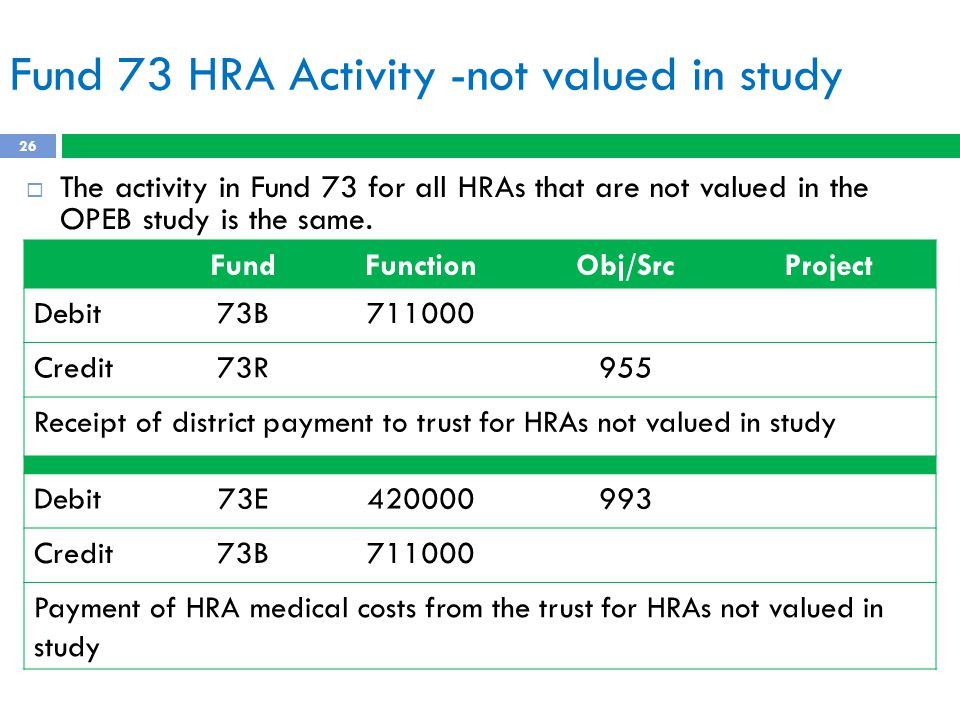  The activity in Fund 73 for all HRAs that are not valued in the OPEB study is the same.