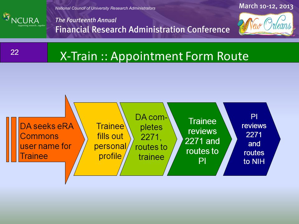 22 X-Train :: Appointment Form Route Trainee fills out personal profile DA com- pletes 2271, routes to trainee PI reviews 2271 and routes to NIH DA se