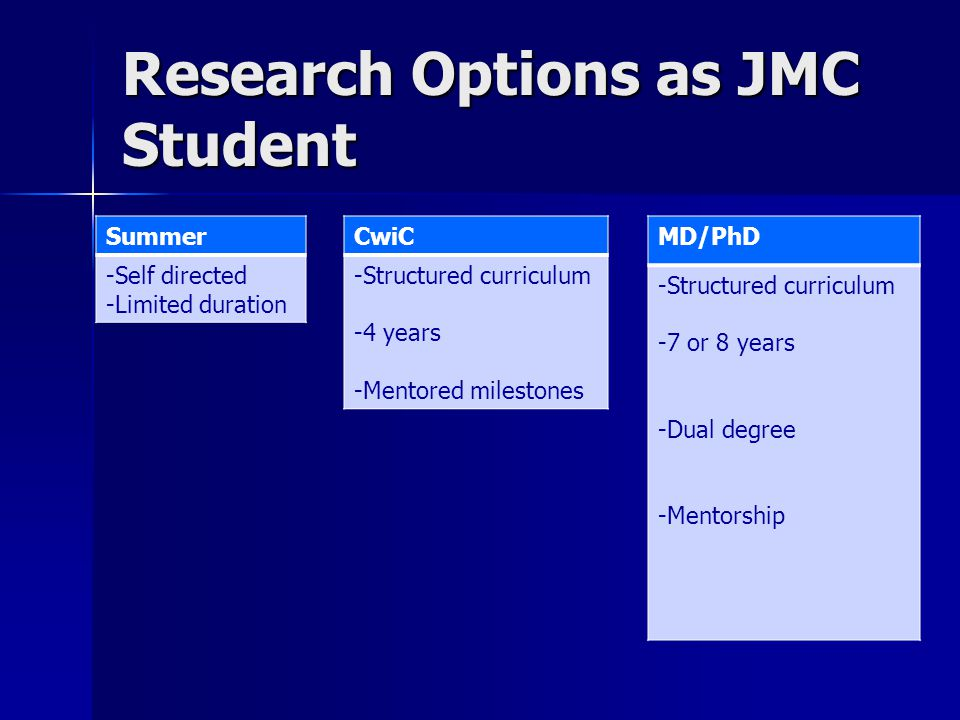 Research Options as JMC Student Summer -Self directed -Limited duration CwiC -Structured curriculum -4 years -Mentored milestones MD/PhD -Structured curriculum -7 or 8 years -Dual degree -Mentorship