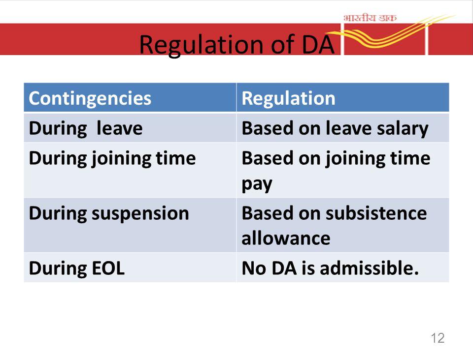 Regulation of DA ContingenciesRegulation During leaveBased on leave salary During joining timeBased on joining time pay During suspensionBased on subs