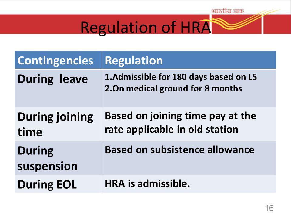 Regulation of HRA ContingenciesRegulation During leave 1.Admissible for 180 days based on LS 2.On medical ground for 8 months During joining time Base