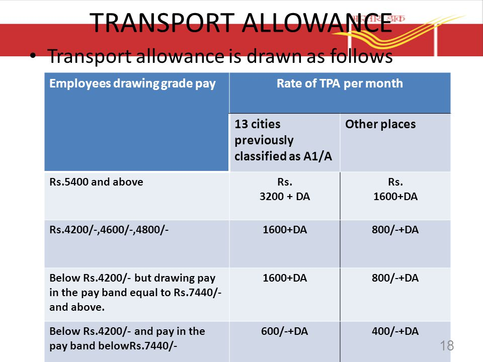 TRANSPORT ALLOWANCE Transport allowance is drawn as follows Employees drawing grade payRate of TPA per month 13 cities previously classified as A1/A O