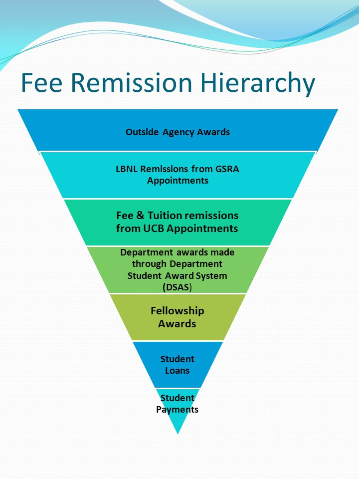 Fee Remission Hierarchy Outside Agency Awards LBNL Remissions from GSRA Appointments Fee & Tuition remissions from UCB Appointments Department awards made through Department Student Award System (DSAS) Fellowship Awards Student Loans Student Payments