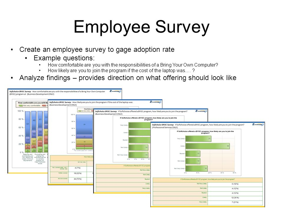 Employee Survey Create an employee survey to gage adoption rate Example questions: How comfortable are you with the responsibilities of a Bring Your Own Computer.