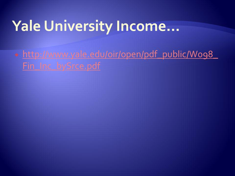  http://www.yale.edu/oir/open/pdf_public/W098_ Fin_Inc_bySrce.pdf http://www.yale.edu/oir/open/pdf_public/W098_ Fin_Inc_bySrce.pdf