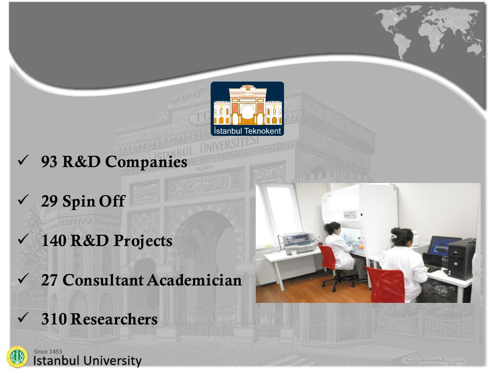 93 R&D Companies 29 Spin Off 140 R&D Projects 27 Consultant Academician 310 Researchers