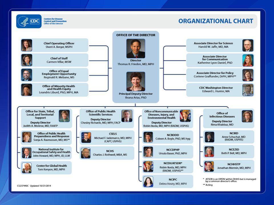 Rosenfield Global Health Fellowship  What.