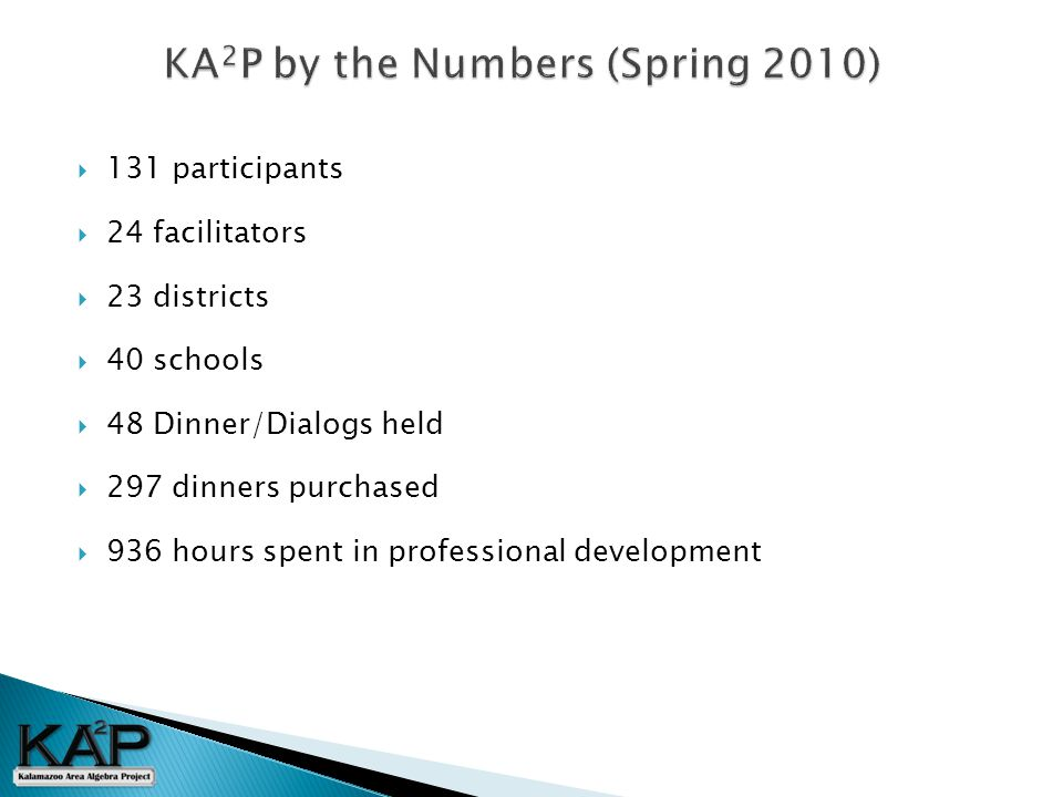  131 participants  24 facilitators  23 districts  40 schools  48 Dinner/Dialogs held  297 dinners purchased  936 hours spent in professional development