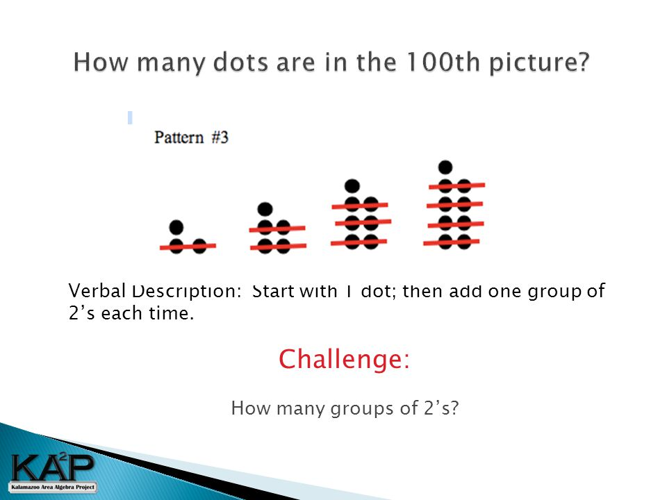 Verbal Description: Start with 1 dot; then add one group of 2's each time.
