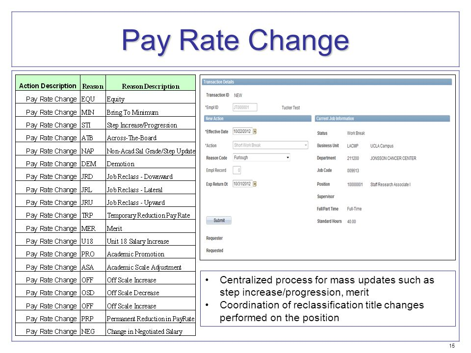 Pay Rate Change Centralized process for mass updates such as step increase/progression, merit Coordination of reclassification title changes performed on the position 15