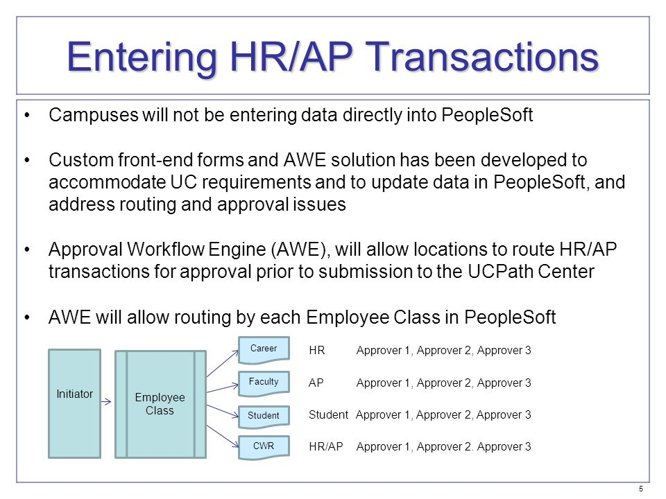Entering HR/AP Transactions Campuses will not be entering data directly into PeopleSoft Custom front-end forms and AWE solution has been developed to accommodate UC requirements and to update data in PeopleSoft, and address routing and approval issues Approval Workflow Engine (AWE), will allow locations to route HR/AP transactions for approval prior to submission to the UCPath Center AWE will allow routing by each Employee Class in PeopleSoft HR Approver 1, Approver 2, Approver 3 AP Approver 1, Approver 2, Approver 3 Student Approver 1, Approver 2, Approver 3 HR/AP Approver 1, Approver 2.
