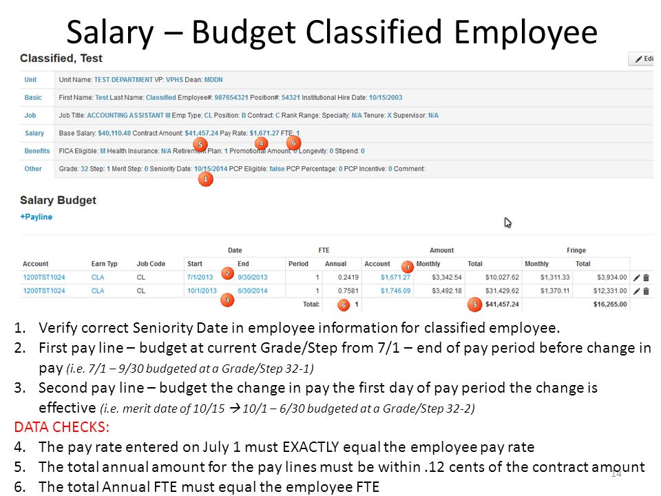 Salary – Budget Classified Employee 1.Verify correct Seniority Date in employee information for classified employee.