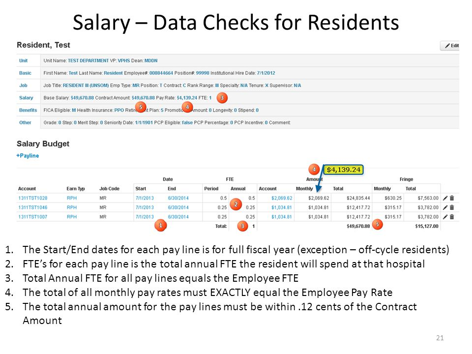 Salary – Data Checks for Residents 1.The Start/End dates for each pay line is for full fiscal year (exception – off-cycle residents) 2.FTE's for each pay line is the total annual FTE the resident will spend at that hospital 3.Total Annual FTE for all pay lines equals the Employee FTE 4.The total of all monthly pay rates must EXACTLY equal the Employee Pay Rate 5.The total annual amount for the pay lines must be within.12 cents of the Contract Amount 21
