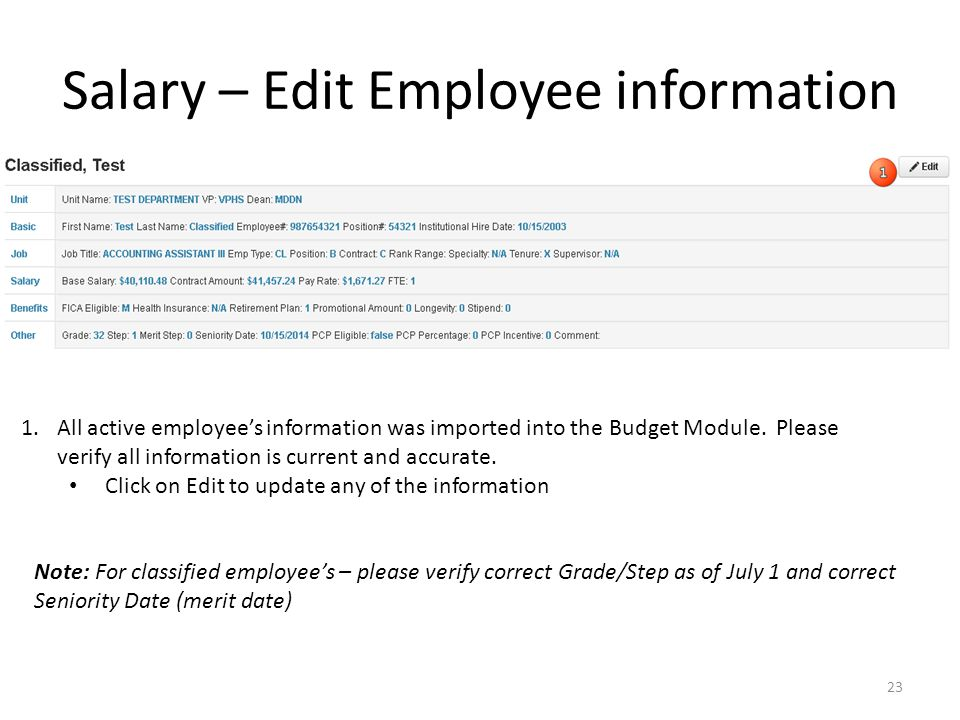 Salary – Edit Employee information 1.All active employee's information was imported into the Budget Module.
