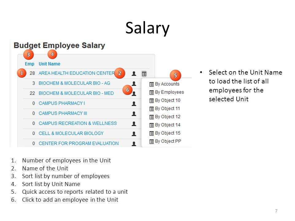 Salary 1.Number of employees in the Unit 2.Name of the Unit 3.Sort list by number of employees 4.Sort list by Unit Name 5.Quick access to reports related to a unit 6.Click to add an employee in the Unit Select on the Unit Name to load the list of all employees for the selected Unit 7
