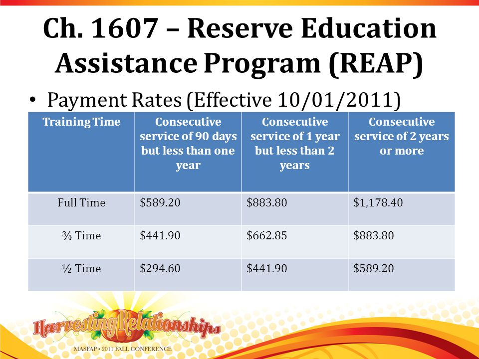 Ch. 1607 – Reserve Education Assistance Program (REAP) Payment Rates (Effective 10/01/2011) Training TimeConsecutive service of 90 days but less than