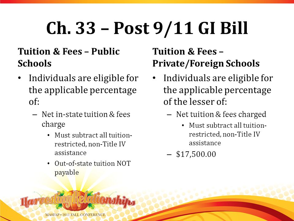 Ch. 33 – Post 9/11 GI Bill Tuition & Fees – Public Schools Individuals are eligible for the applicable percentage of: – Net in-state tuition & fees ch
