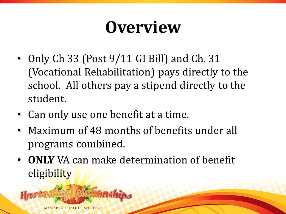 Overview Only Ch 33 (Post 9/11 GI Bill) and Ch.